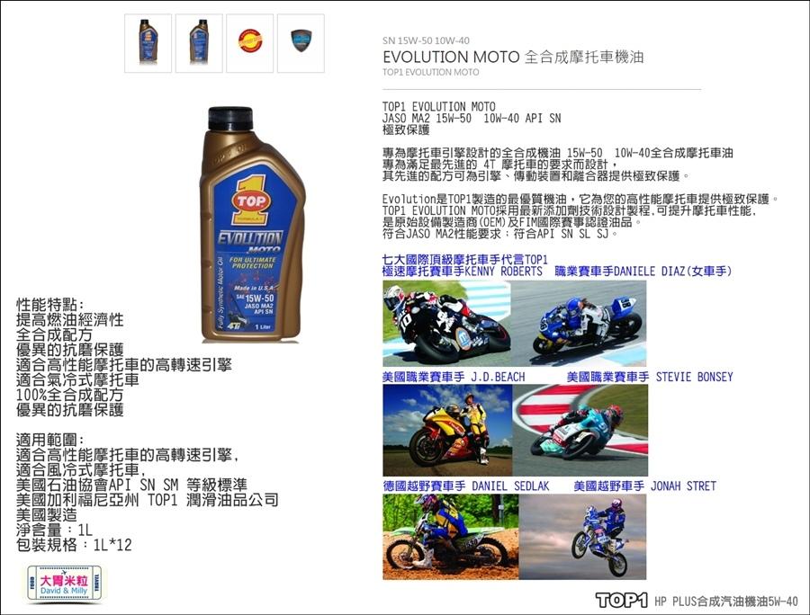 TOP1 HP PLUS@大胃米粒025.jpg