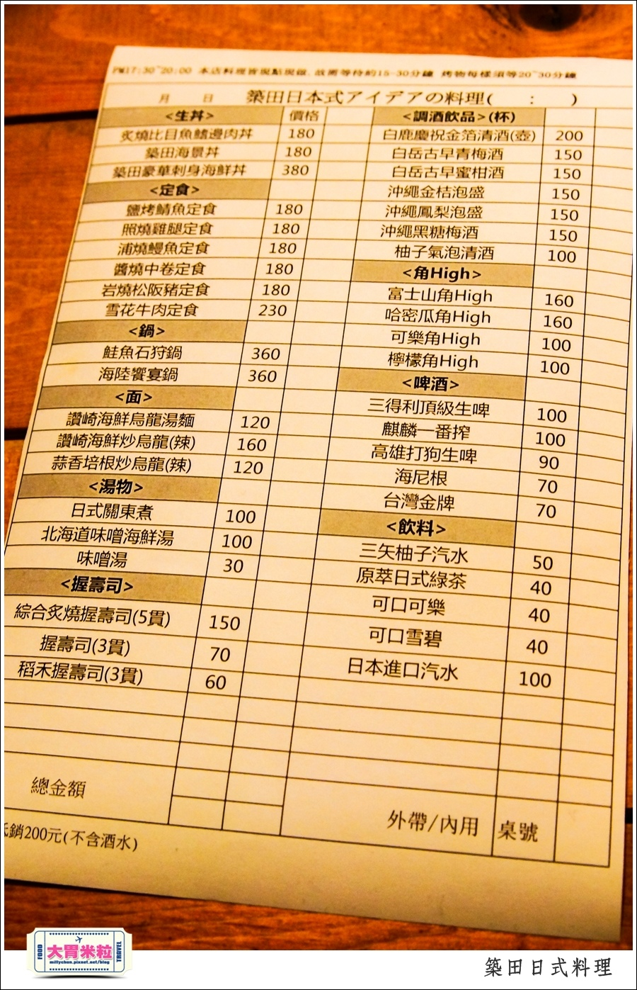 高雄築田日式定食串燒料理推薦@大胃米粒0028.jpg