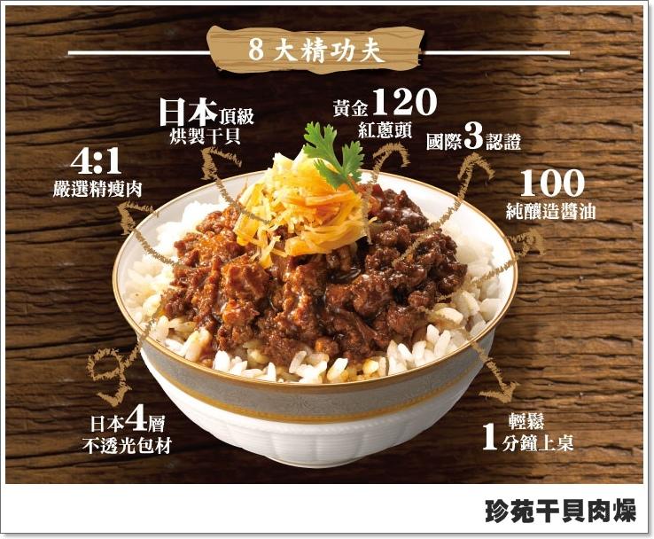 珍苑即食干貝肉燥醬包@大胃米粒00027.jpg